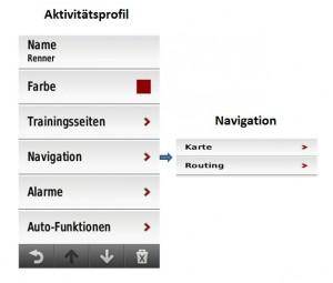 Navigation 1